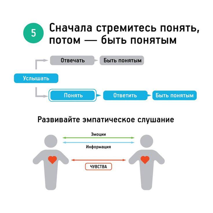 http://yabrend1.ru/
