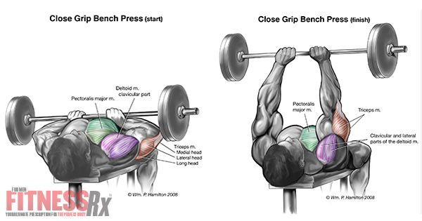 Close grip bench press - one of my favourite exercises in the gym for working my triceps. Adds muscle mass. Hands closer together and make sure the barbell is loaded with less weight than usual for bench press.