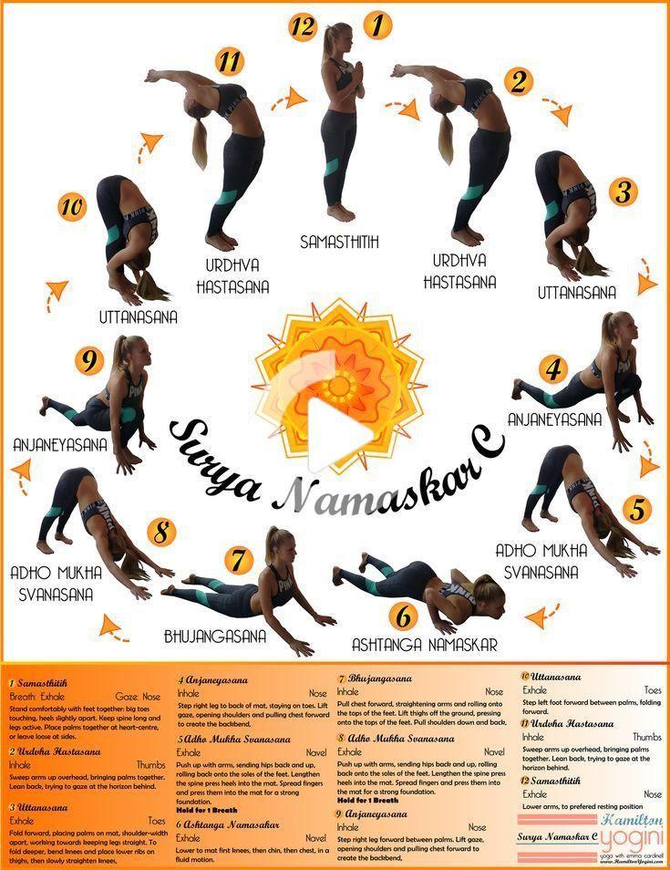 Surya Namaskar C Sun Salutation C Surya Namaskar Yoga Techniques Bikram Yoga Dharma Yoga Yoga Techniques Vinyasa Yoga