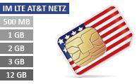 USA Prepaid SIM-Karte
