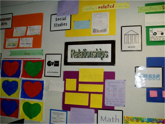 Classroom Design For Discussion Based Teaching : Images about education gifted and icons on