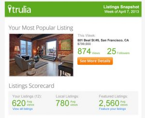 Screen shot a listing performance email from Trulia.
