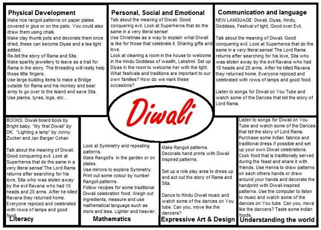 Diwali EYFS medium term plan