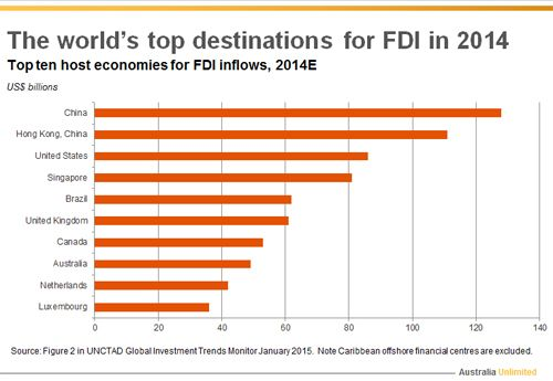 toyota fdi in asia International entry and country analysis 1 motives for going international  including foreign direct investment, that has occurred in northern  or toyota could.
