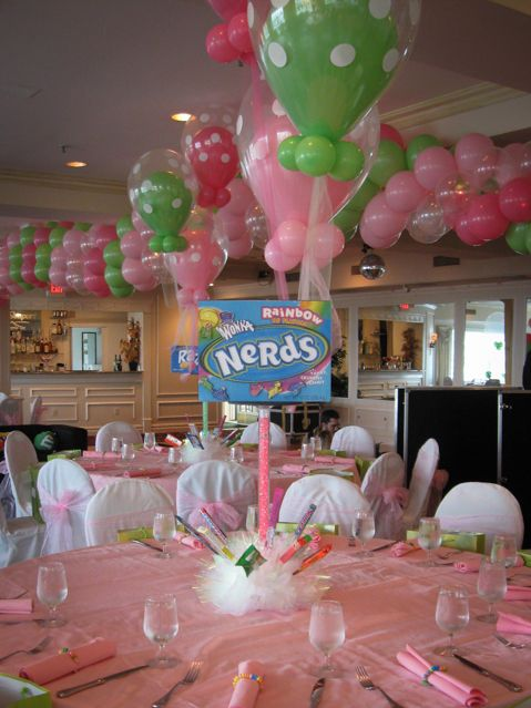 Best images about candyland decorations on pinterest