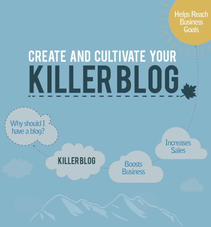 Check out the infographic on how to create and cultivate your killer blog.