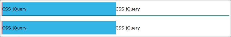 CSS JQuery: Add border to odd div's using CSS.