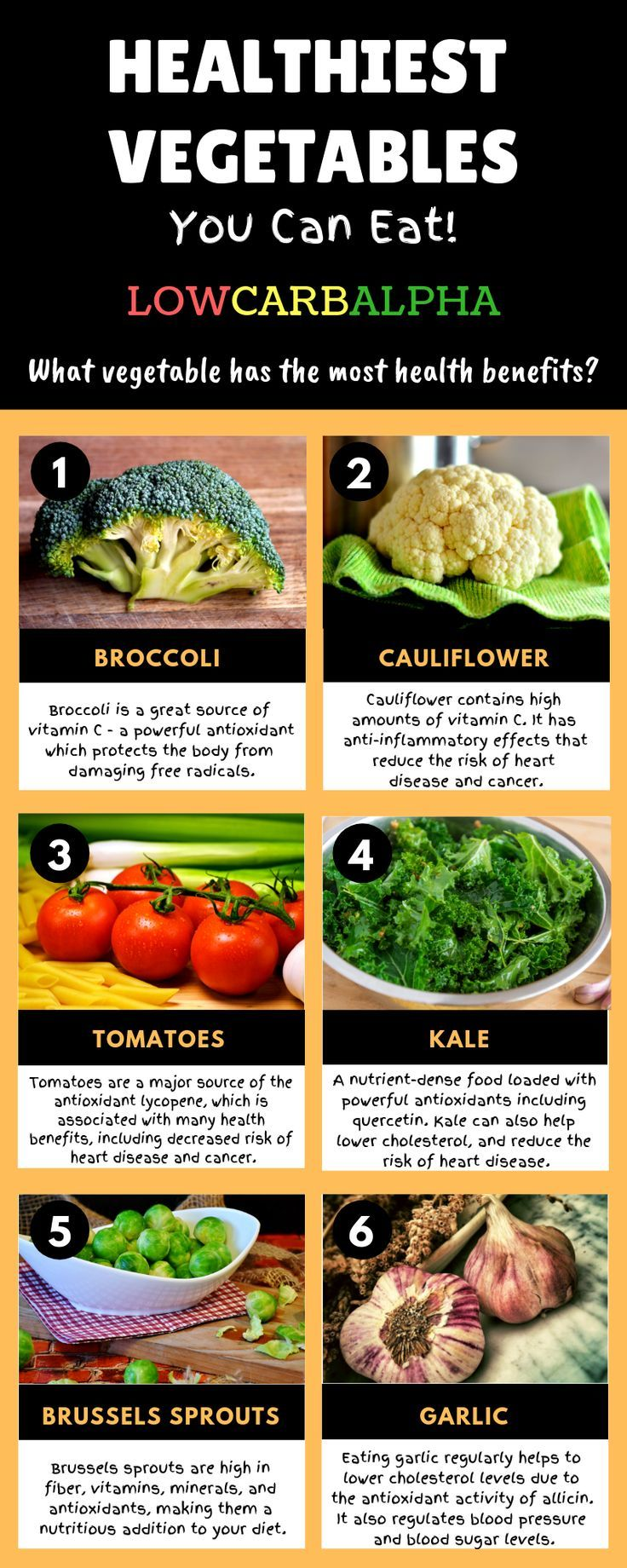 best vegetables to eat for weight loss | diet | healthy