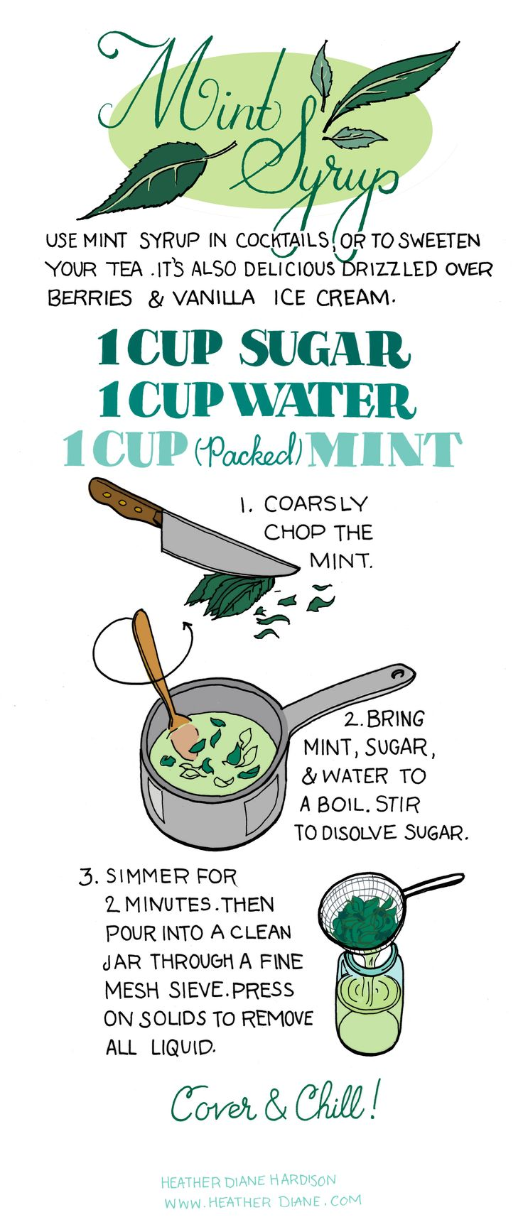 How to Make Sweet Mint Syrup -- 3 easy steps! | illustratedbites.wordpress.com