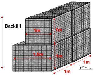 Gabion Wall 2m High Design Image