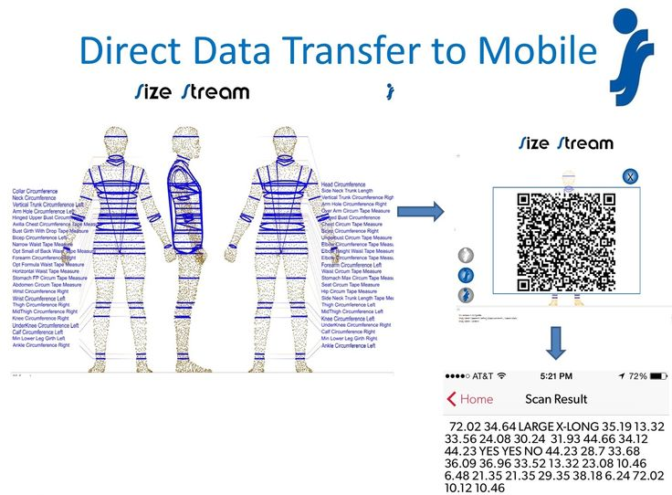 Transfer data from the Size Stream 3D body scanner direct to your mobile app using QR Codes