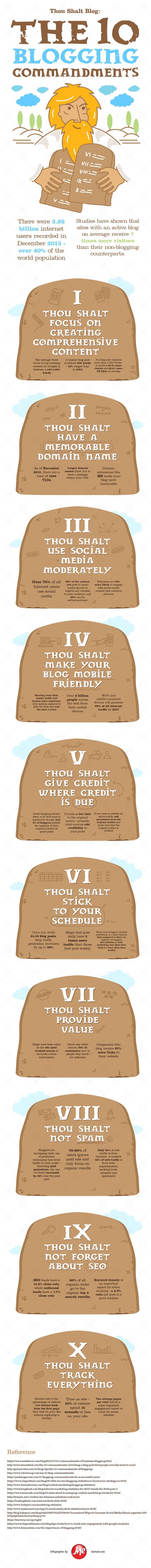 Thou Shalt Blog – The 10 Blogging Commandments - #infographic