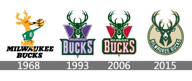 Milwaukee Bucks Logo History Bucks Logo Milwaukee Bucks Milwaukee