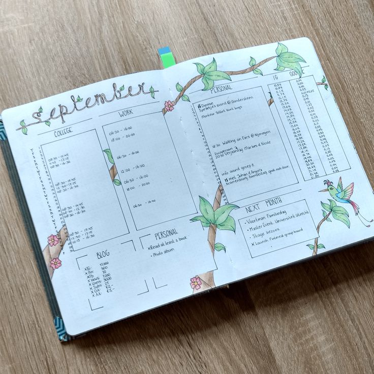 The Notebook is the most important of all my supplies. The current notebook I'm using is the Nuuna Graphic L Notebook. This is a  large dotted grid notebook and it's slightly bigger than A5. This notebook has everything to be the perfect Bullet Journal no