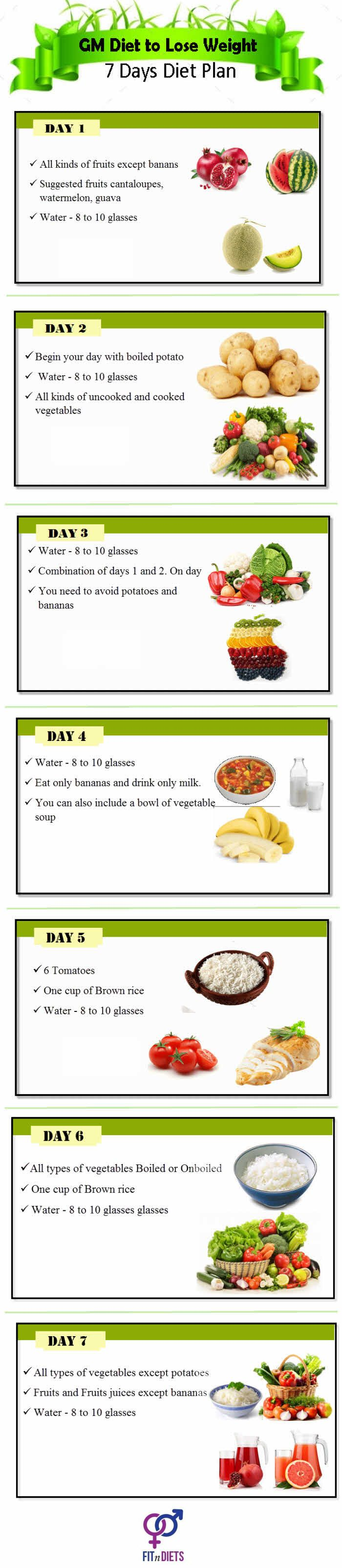 #Infographic – 7 Days #GmDiet Chart and Menu for Quick #WeightLoss