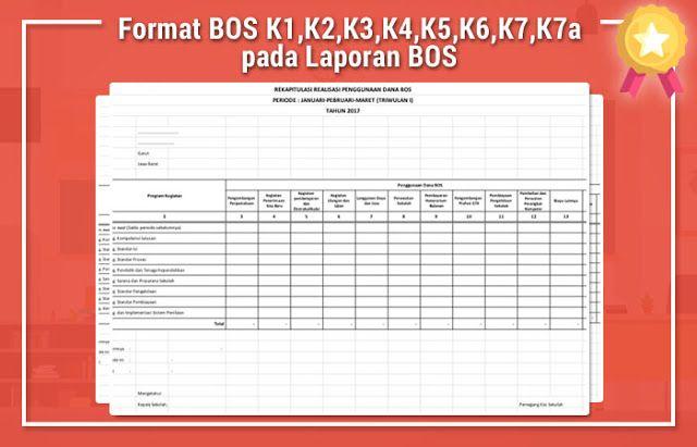 Format Bos K1 K2 K3 K4 K5 K6 K7 K7a Pada Laporan Bos Kurikulum Pendidikan