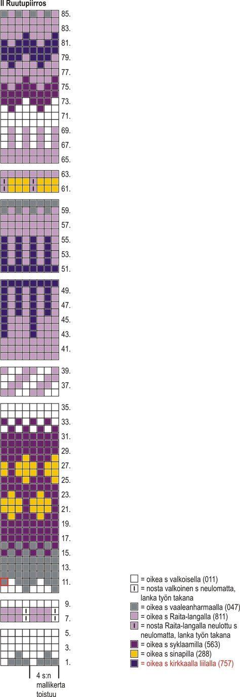 Sukkalehti 2015, Malli 21, Villasukat Anelman kukkasukat Novita 7 Veljestä ja 7 Veljestä Raita | Novita knits