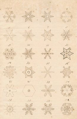 Pretty ink drawings of snowflake patterns, as observed by Leonard Stocke of the Netherlands in 1740.