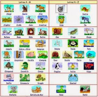 Colección de rompecabezas con animales clasificados por las diferentes letras del abecedario, se inicia sencillo con solo seis piezas pero tú puedes cambiar el número