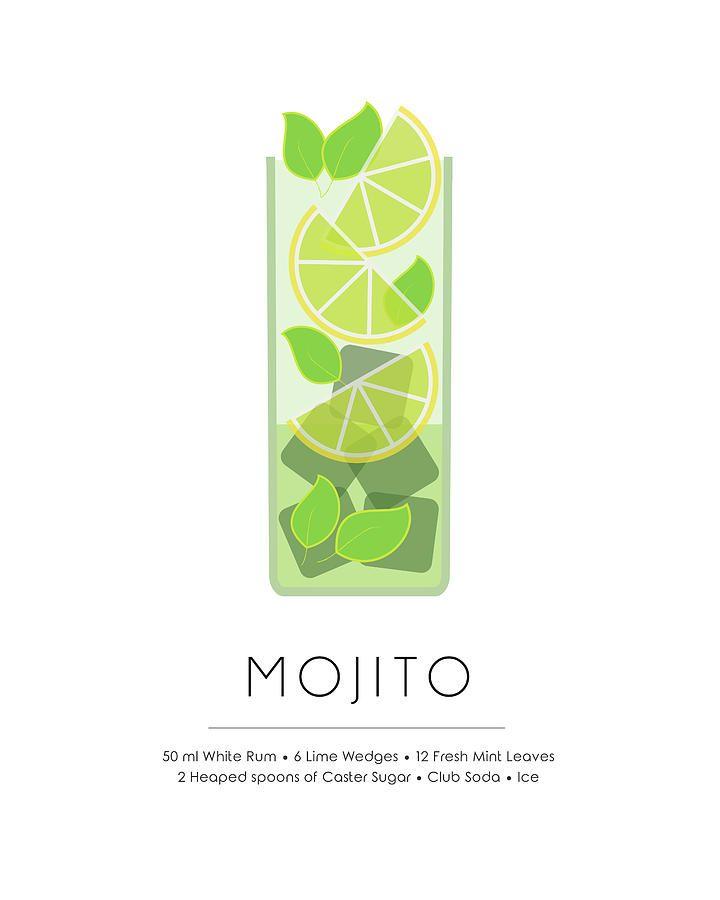 Mojito Classic Cocktail - Minimalist Print Mixed Media by Studio Grafiikka