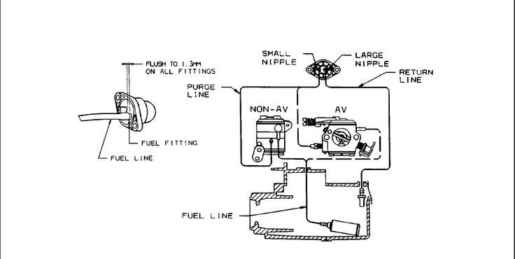 100+ Primer Bulb Fuel Line Routing – yasminroohi