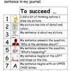 These 4 pages are easily printed, glued to a folder, then laminated for repeated use. The inside pages contain the success criteria for the learnin...