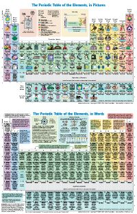 Illustrated Periodic Table of the Elements for kids- in color, with pictures. SUch a great tool!