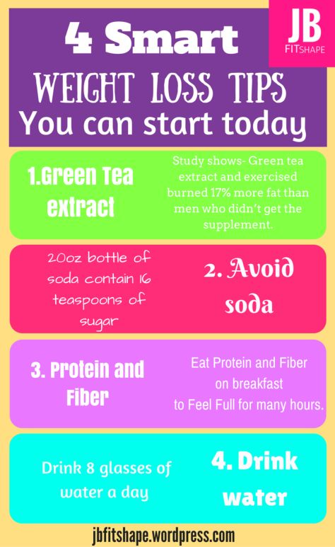 4 Smart Weight Loss Tips You Can Start Today!