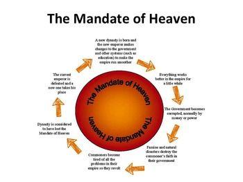 Más de 25 ideas increíbles sobre Mandate of heaven en ...