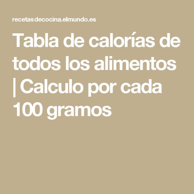 M s de 25 ideas fant sticas sobre tabla calorias alimentos en pinterest calorias buena - Tabla de los alimentos y sus calorias ...