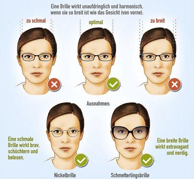 Alles Eine Frage Der Form Wem Steht Welche Brille Glasses For Round Faces Glasses For Oval Faces Glasses For Your Face Shape