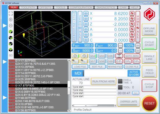 CNCdrive - motion controls | CNC CAD CAM Software | Cnc software