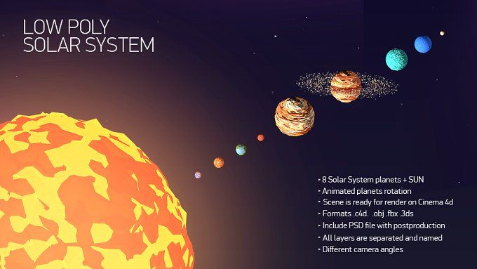 Low poly solar system by Anton Moek
