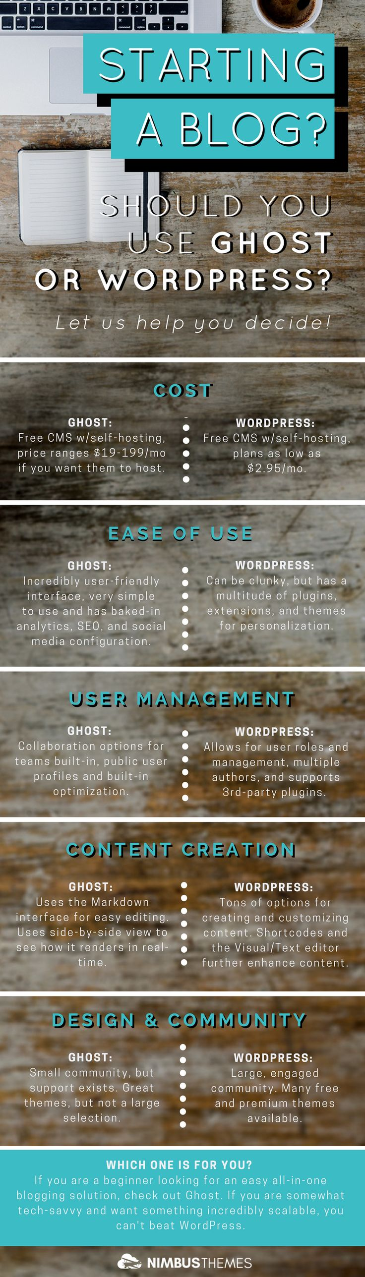 Are you starting a blog? Which CMS platform should you use? Check out this infographic that compares WordPress and Ghost, to help you decide.