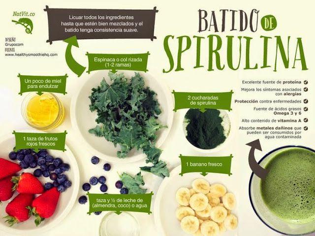 Verde y Natural: Prepara tu batido de espirulina, aminoácidos para reconstruir.