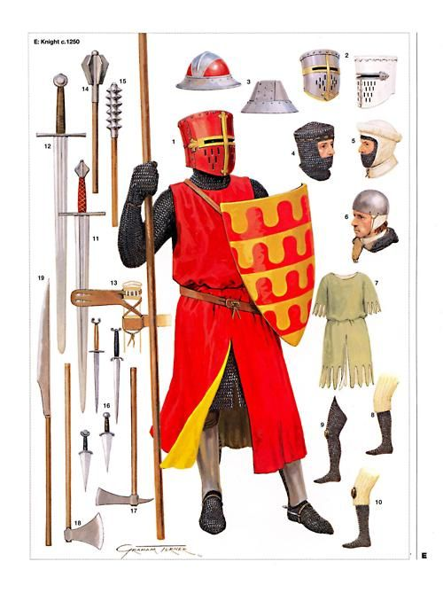 I feel like a lot of people don't know that for a long time mail with padding was pretty much the only armor anyone wore.