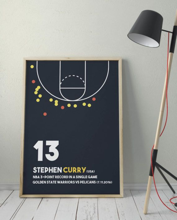 stephen-curry-sport-poster