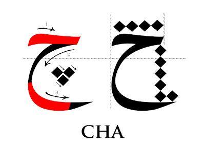 Tutoriel 2: Khat Nasakh ~ Seni Khat Warisan Islam   Calligraphie islamique
