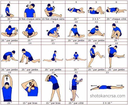 La flexibilité en karaté. Le grand écart