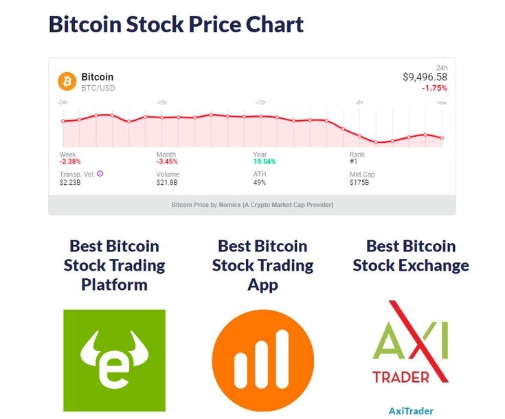 Cool stuff to buy with bitcoins stock betting odds calculate percentage