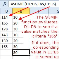How to Use the SUMIF Function in Excel