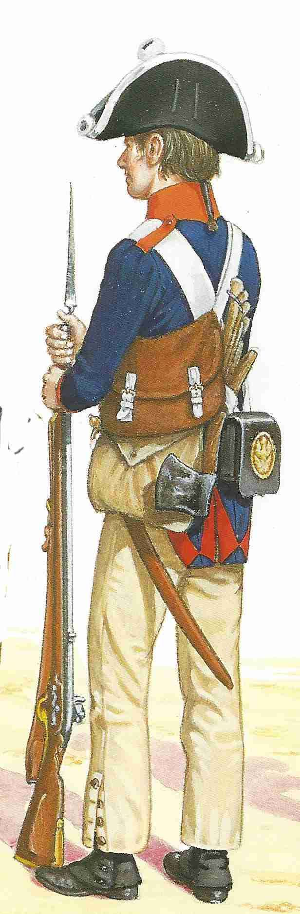 Prussian Rifleman 2nd Infantry Regiment 1806