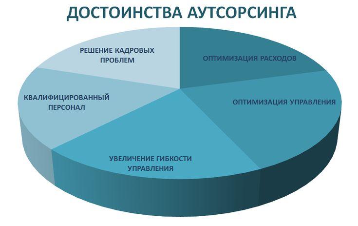 Централизованная бухгалтерия учреждений: Подробный обзор процесса