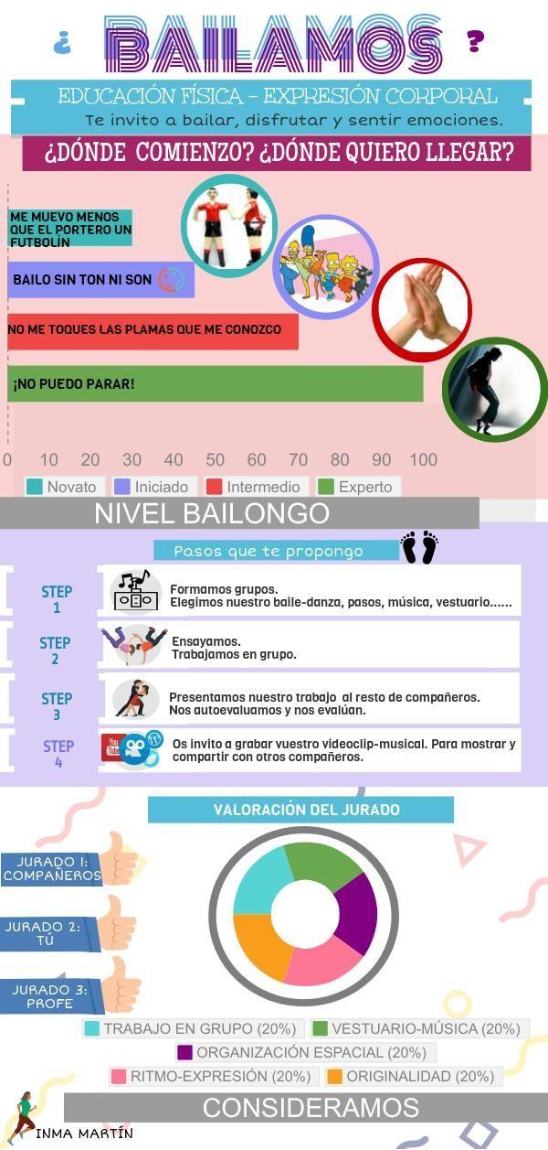 EDUCACIÓN FÍSICA EXPRESIÓN CORPORAL BAILE