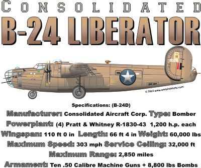 WARBIRDSHIRTS.COM presents WWII T-Shirts, Polos, and Caps, Fighters, Bombers, Recon, Attack, World War Two. The B-24 Liberator