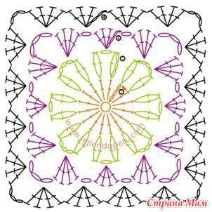Crochet dress Abiti (e non solo) da Agostina Bianchi diagram