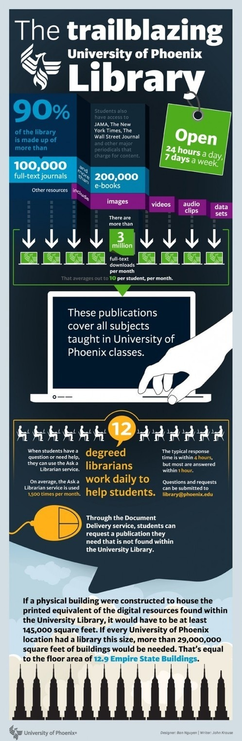 university of phoenix essays by students The ebook collection is available for students and faculty of university of phoenix center for writing excellence we have added the useful links section to the center for writing excellence.