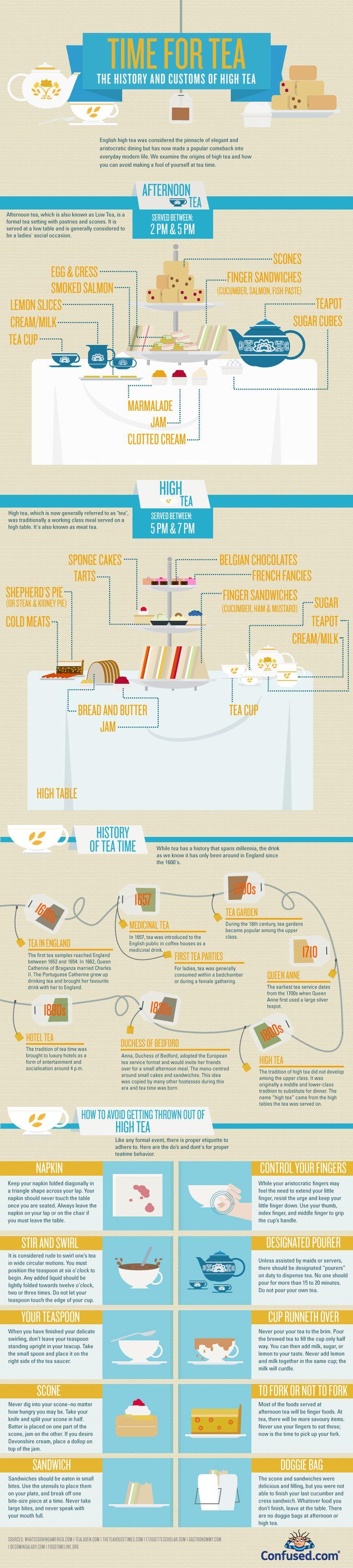 High tea, afternoon tea, thee-ology…. thee is hip! Kijk in deze infographic naar de geschiedenis van…