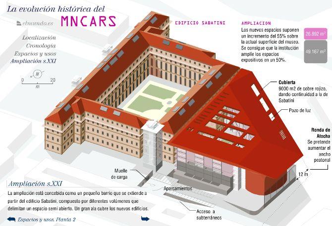 Evolution of the Museo Nacional Centro de Arte Reina Sofia / Jean Nouvel addition