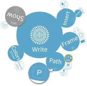 Overzichtelijke en verbluffende presentaties maken met Prezi! http://www.pinerly.com/c/lj4mBE/